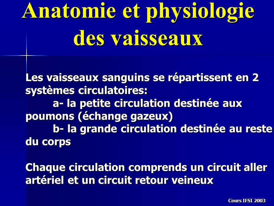 Anatomie et physiologie des vaisseaux Les vaisseaux sanguins se répartissent en 2 systèmes circulatoires: a- la petite circulation destinée aux poumon