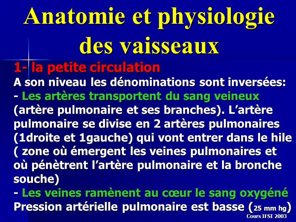 Anatomie et physiologie des vaisseaux 1- la petite circulation A son niveau les dénominations sont inversées: - Les artères transportent du sang veine
