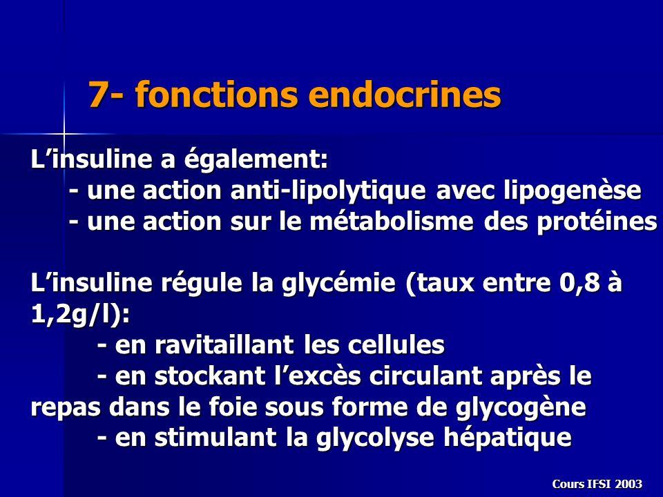 Cours IFSI 2003 7- fonctions endocrines Linsuline a également: - une action anti-lipolytique avec lipogenèse - une action anti-lipolytique avec lipoge