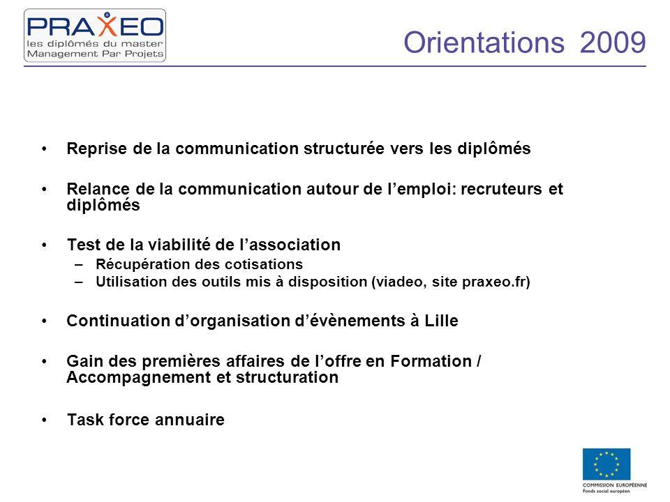 Orientations 2009 Reprise de la communication structurée vers les diplômés Relance de la communication autour de lemploi: recruteurs et diplômés Test