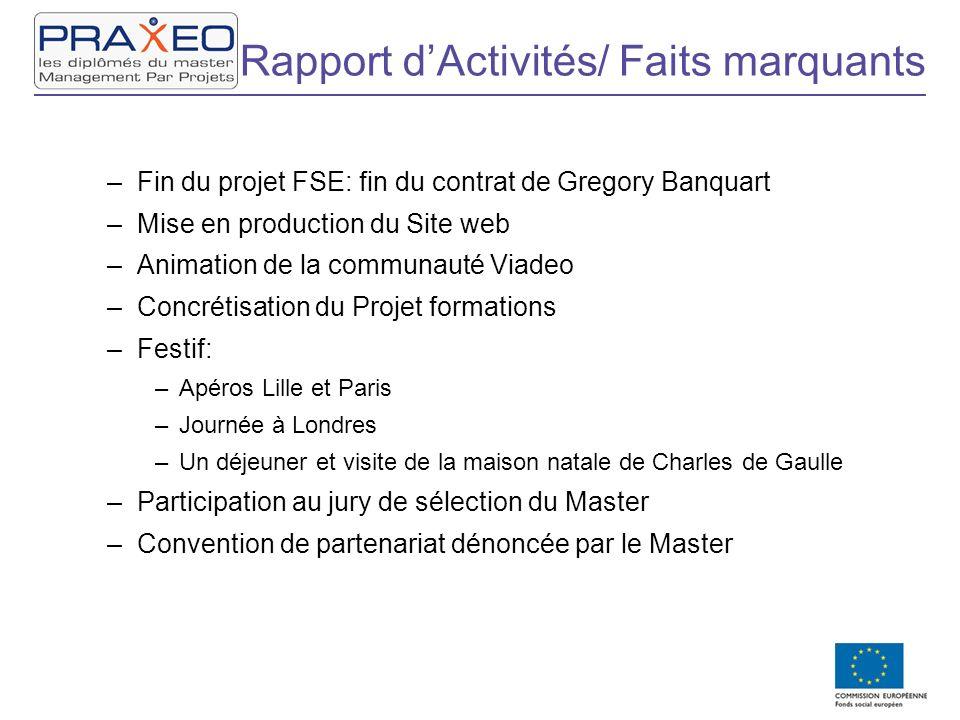 Rapport dActivités/ Faits marquants –Fin du projet FSE: fin du contrat de Gregory Banquart –Mise en production du Site web –Animation de la communauté