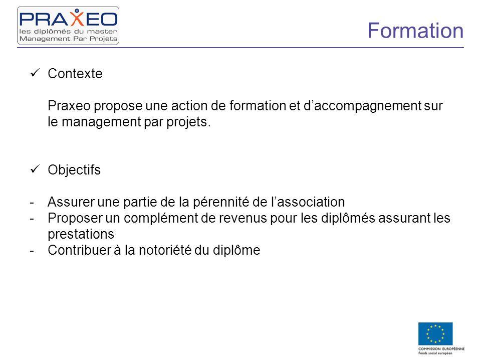 Formation Contexte Praxeo propose une action de formation et daccompagnement sur le management par projets. Objectifs -Assurer une partie de la pérenn