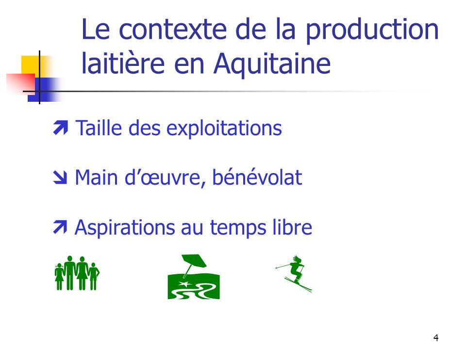 4 Le contexte de la production laitière en Aquitaine Taille des exploitations Main dœuvre, bénévolat Aspirations au temps libre