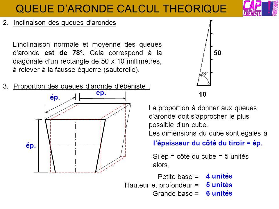 QUEUE DARONDE CALCUL THEORIQUE 3.Proportion des queues daronde débéniste : La proportion à donner aux queues daronde doit sapprocher le plus possible dun cube.