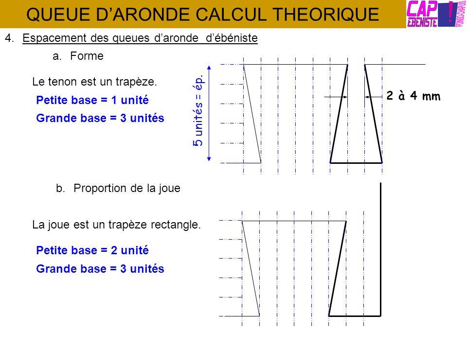 QUEUE DARONDE CALCUL THEORIQUE 4.Espacement des queues daronde débéniste 2 à 4 mm 5 unités = ép. a.Forme Le tenon est un trapèze. Petite base = 1 unit