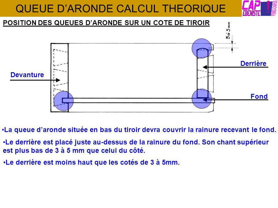 QUEUE DARONDE CALCUL THEORIQUE CALCUL DU NOMBRE DE QUEUES DARONDE SUR LA HAUTEUR DU TIROIR Pour connaître le nombre de queues daronde à tracer sur le côté dun tiroir selon les règles précédentes, il suffit dun simple calcul : Largeur du coté du tiroir divisé par 7/5 de lépaisseur du côté = Nombre entier (Arrondi à lunité inférieure.) Exemple : (15 : 5) x 7 = 21 cest le diviseur.