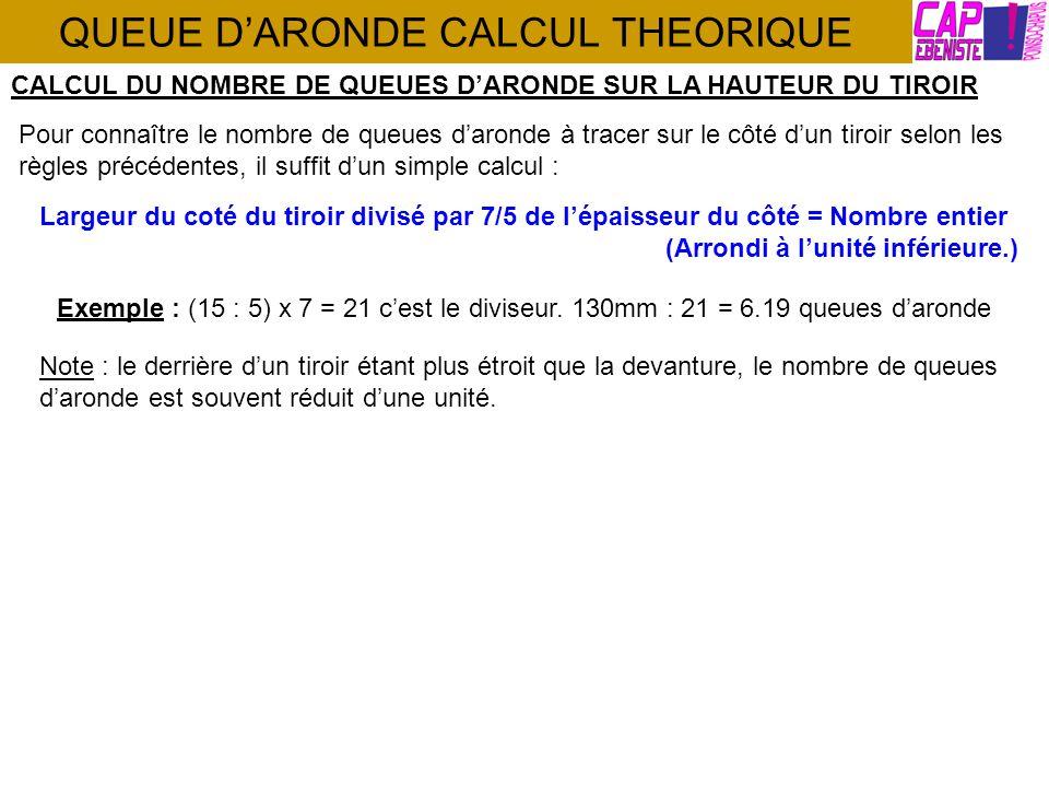 QUEUE DARONDE CALCUL THEORIQUE METHODE DE DIVISION SELON LE THEOREME DE THALES Pour diviser une droite AB en segments égaux : Tracez à partir de A une oblique quelconque AB Portez n divisions calculées égales à 7/5 dép sur cette oblique quelconque à laide dun compas.