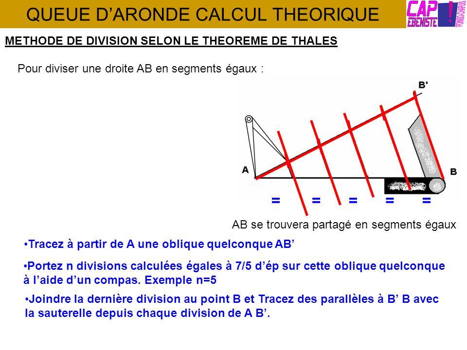 QUEUE DARONDE CALCUL THEORIQUE METHODE DE DIVISION SELON LE THEOREME DE THALES Pour diviser une droite AB en segments égaux : Tracez à partir de A une