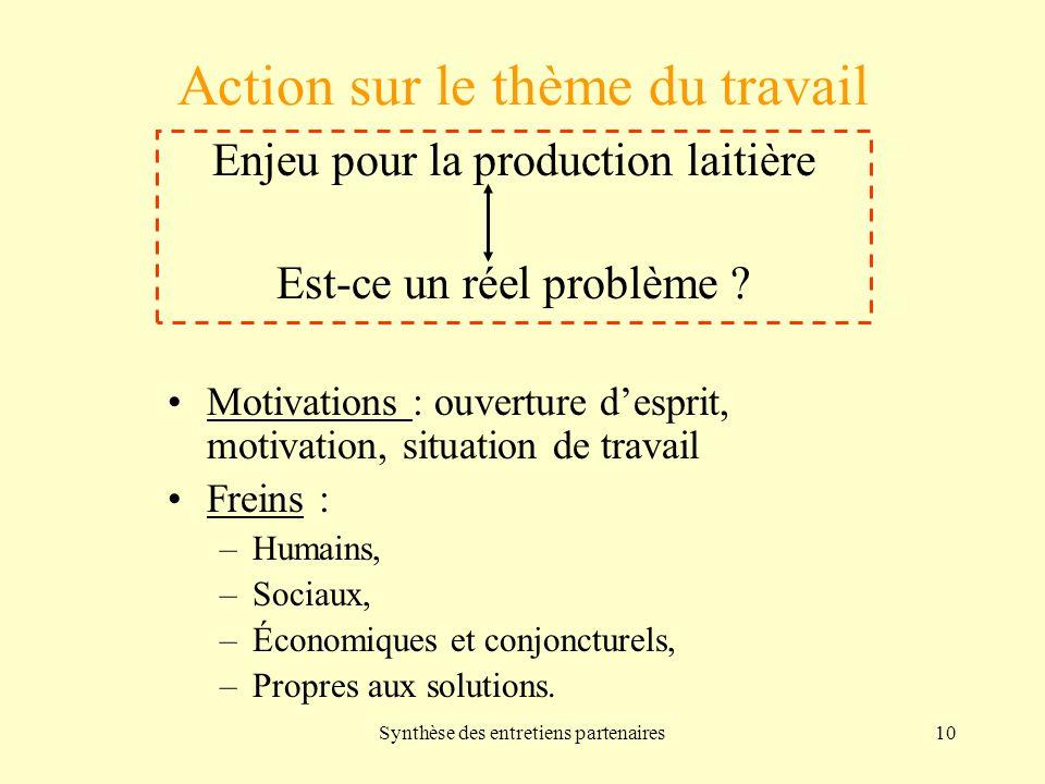 Synthèse des entretiens partenaires10 Action sur le thème du travail Enjeu pour la production laitière Est-ce un réel problème .