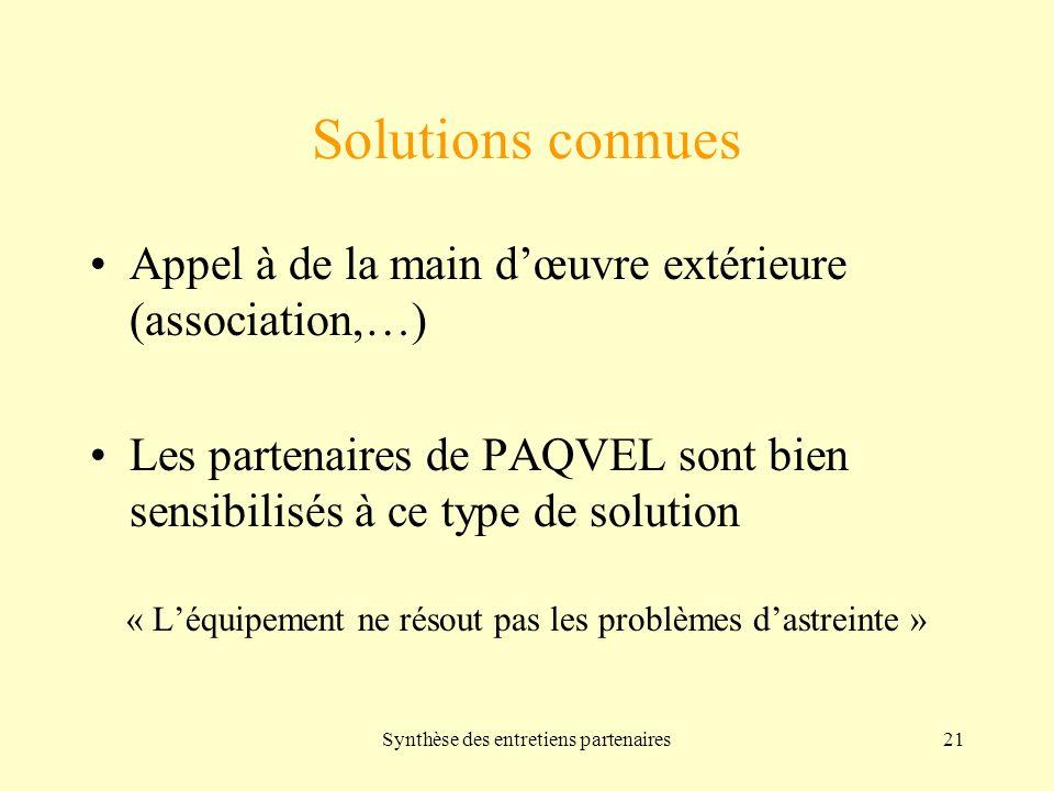 Synthèse des entretiens partenaires21 Solutions connues Appel à de la main dœuvre extérieure (association,…) Les partenaires de PAQVEL sont bien sensibilisés à ce type de solution « Léquipement ne résout pas les problèmes dastreinte »