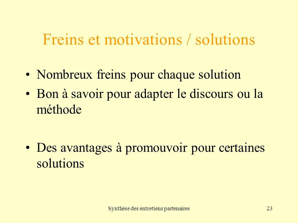 Synthèse des entretiens partenaires23 Freins et motivations / solutions Nombreux freins pour chaque solution Bon à savoir pour adapter le discours ou la méthode Des avantages à promouvoir pour certaines solutions