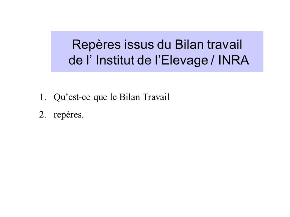 1.Quest-ce que le Bilan Travail 2.repères. Repères issus du Bilan travail de l Institut de lElevage / INRA