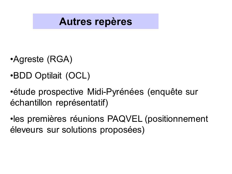 Agreste (RGA) BDD Optilait (OCL) étude prospective Midi-Pyrénées (enquête sur échantillon représentatif) les premières réunions PAQVEL (positionnement