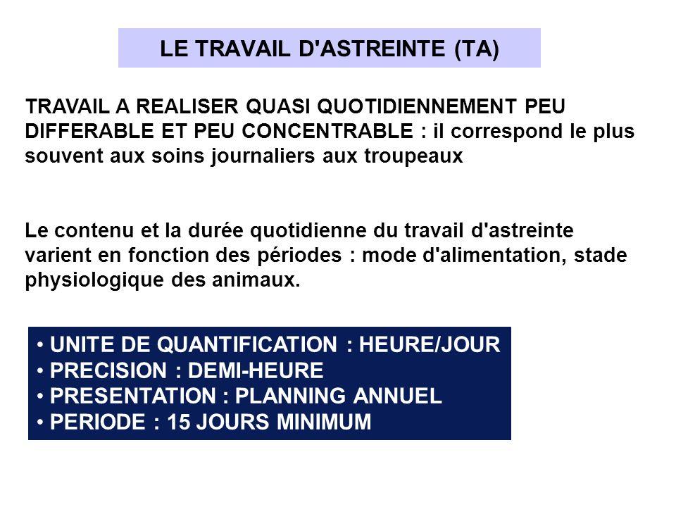 LES TRAVAUX CONSACRES AUX CULTURES (de l implantation à la récolte) LES TRAVAUX CONSACRES A LA SURFACE FOURRAGERE LES TRAVAUX PERIODIQUES CONSACRES AUX TROUPEAUX (prophylaxie, tonte...) UNITE DE QUANTIFICATION : JOURNEE PRECISION : DEMI-JOURNEE/MOIS PRESENTATION : PLANNING MENSUEL PERIODE : 15 JOURS MINIMUM CE SONT : LE TRAVAIL DE SAISON (TS)