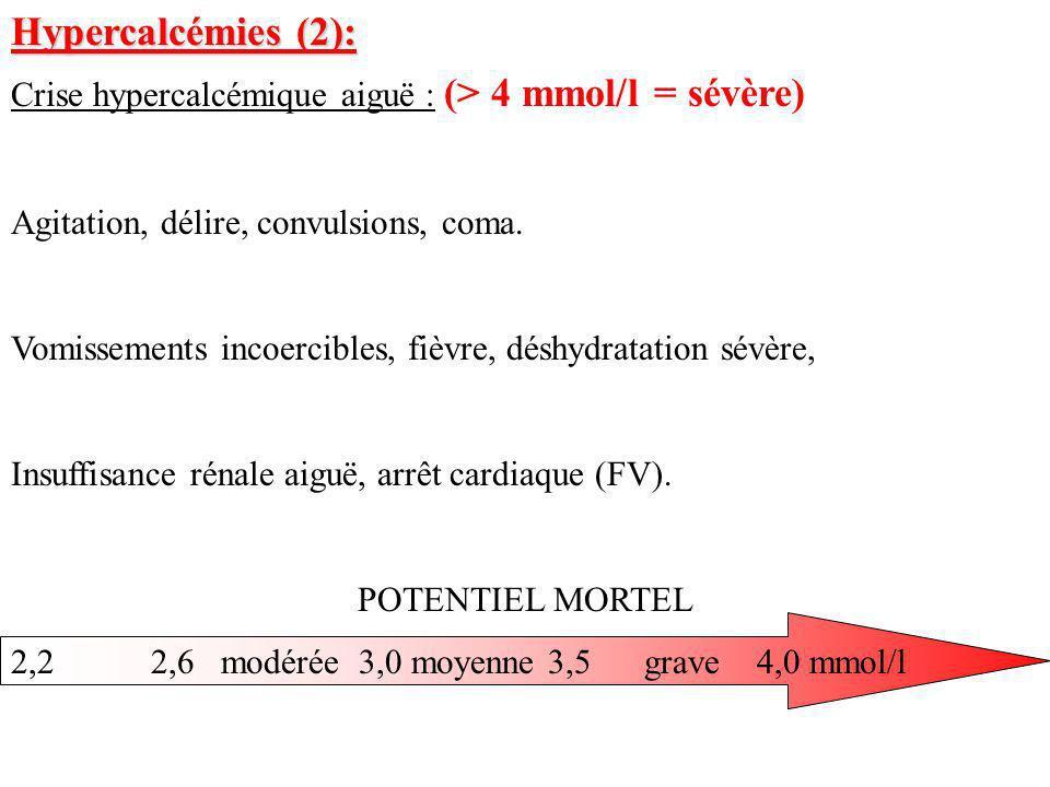Hypercalcémies (2): Crise hypercalcémique aiguë : (> 4 mmol/l = sévère) Agitation, délire, convulsions, coma. Vomissements incoercibles, fièvre, déshy
