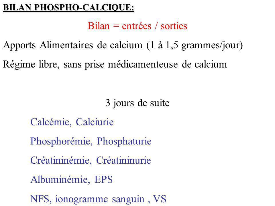 BILAN PHOSPHO-CALCIQUE: Bilan = entrées / sorties Apports Alimentaires de calcium (1 à 1,5 grammes/jour) Régime libre, sans prise médicamenteuse de ca