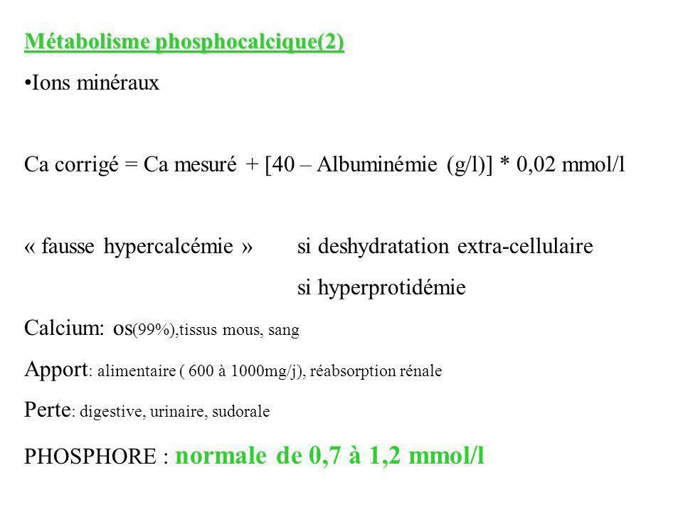 Métabolisme phosphocalcique(2) Ions minéraux Ca corrigé = Ca mesuré + [40 – Albuminémie (g/l)] * 0,02 mmol/l « fausse hypercalcémie » si deshydratatio