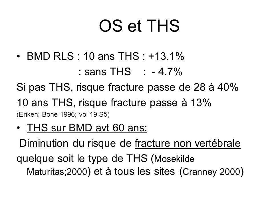 OS et THS BMD RLS : 10 ans THS : +13.1% : sans THS : - 4.7% Si pas THS, risque fracture passe de 28 à 40% 10 ans THS, risque fracture passe à 13% (Eri