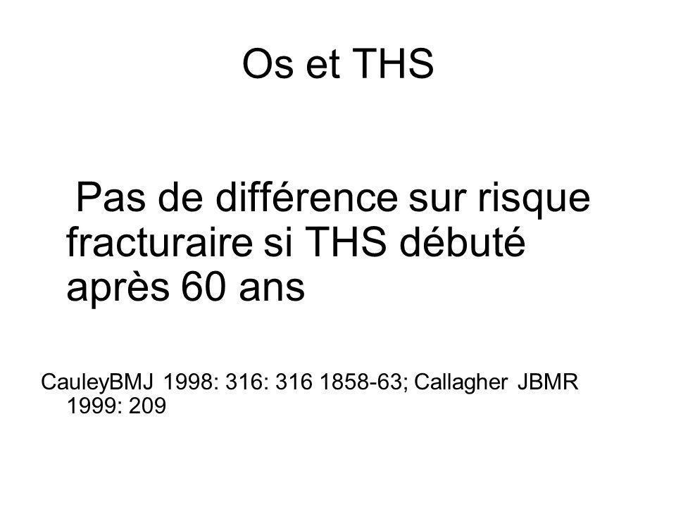 Os et THS Pas de différence sur risque fracturaire si THS débuté après 60 ans CauleyBMJ 1998: 316: 316 1858-63; Callagher JBMR 1999: 209
