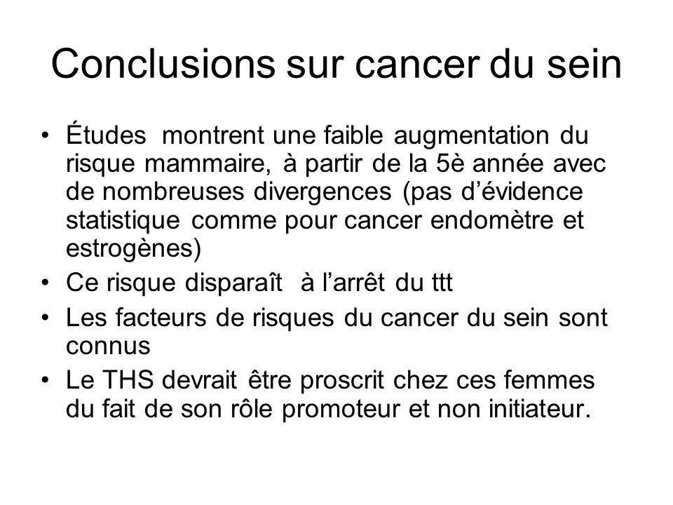 Conclusions sur cancer du sein Études montrent une faible augmentation du risque mammaire, à partir de la 5è année avec de nombreuses divergences (pas