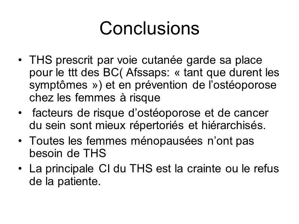 Conclusions THS prescrit par voie cutanée garde sa place pour le ttt des BC( Afssaps: « tant que durent les symptômes ») et en prévention de lostéopor