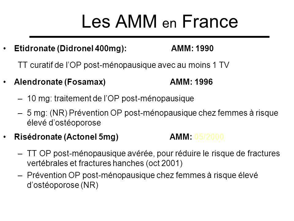 Les AMM en France Etidronate (Didronel 400mg): AMM: 1990 TT curatif de lOP post-ménopausique avec au moins 1 TV Alendronate (Fosamax) AMM: 1996 –10 mg