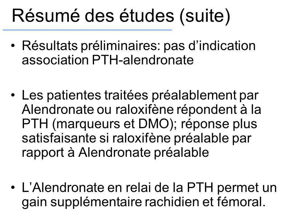 Résumé des études (suite) Résultats préliminaires: pas dindication association PTH-alendronate Les patientes traitées préalablement par Alendronate ou