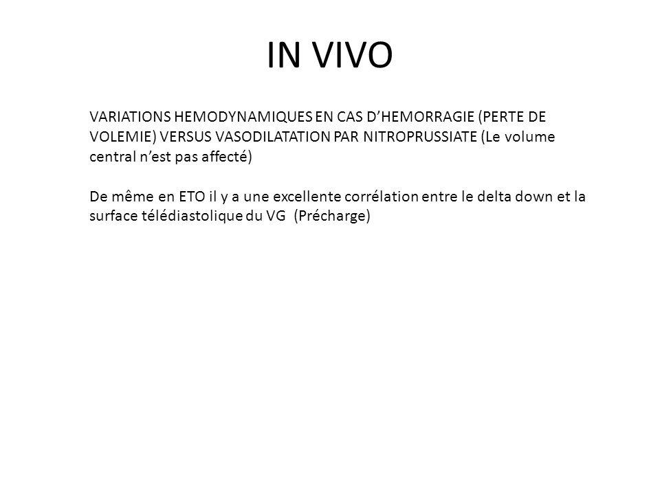 IN VIVO VARIATIONS HEMODYNAMIQUES EN CAS DHEMORRAGIE (PERTE DE VOLEMIE) VERSUS VASODILATATION PAR NITROPRUSSIATE (Le volume central nest pas affecté)
