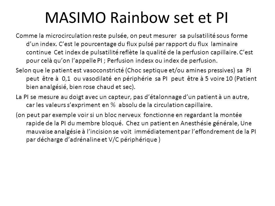 MASIMO Rainbow set et PI Comme la microcirculation reste pulsée, on peut mesurer sa pulsatilité sous forme dun index. Cest le pourcentage du flux puls