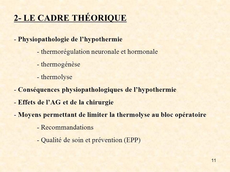 11 2- LE CADRE THÉORIQUE - Physiopathologie de lhypothermie - thermorégulation neuronale et hormonale - thermogénèse - thermolyse - Conséquences physi