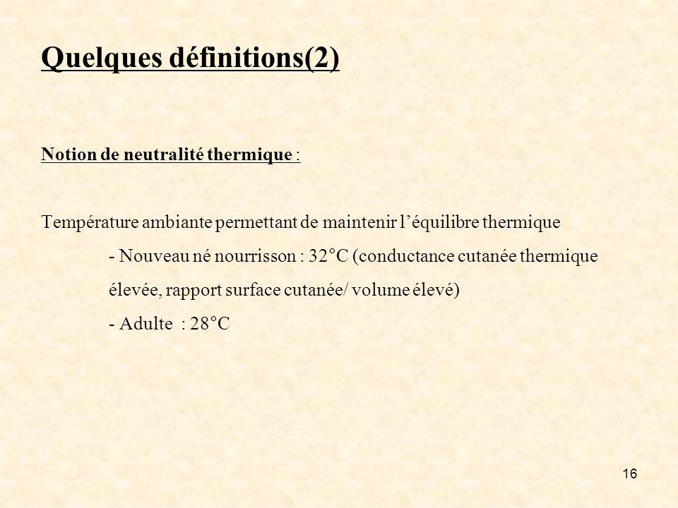 16 Quelques définitions(2) Notion de neutralité thermique : Température ambiante permettant de maintenir léquilibre thermique - Nouveau né nourrisson