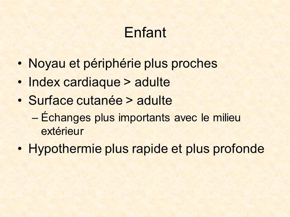 Enfant Noyau et périphérie plus proches Index cardiaque > adulte Surface cutanée > adulte –Échanges plus importants avec le milieu extérieur Hypotherm