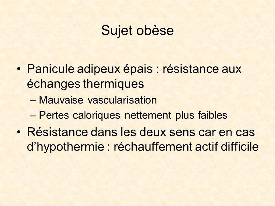 Sujet obèse Panicule adipeux épais : résistance aux échanges thermiques –Mauvaise vascularisation –Pertes caloriques nettement plus faibles Résistance