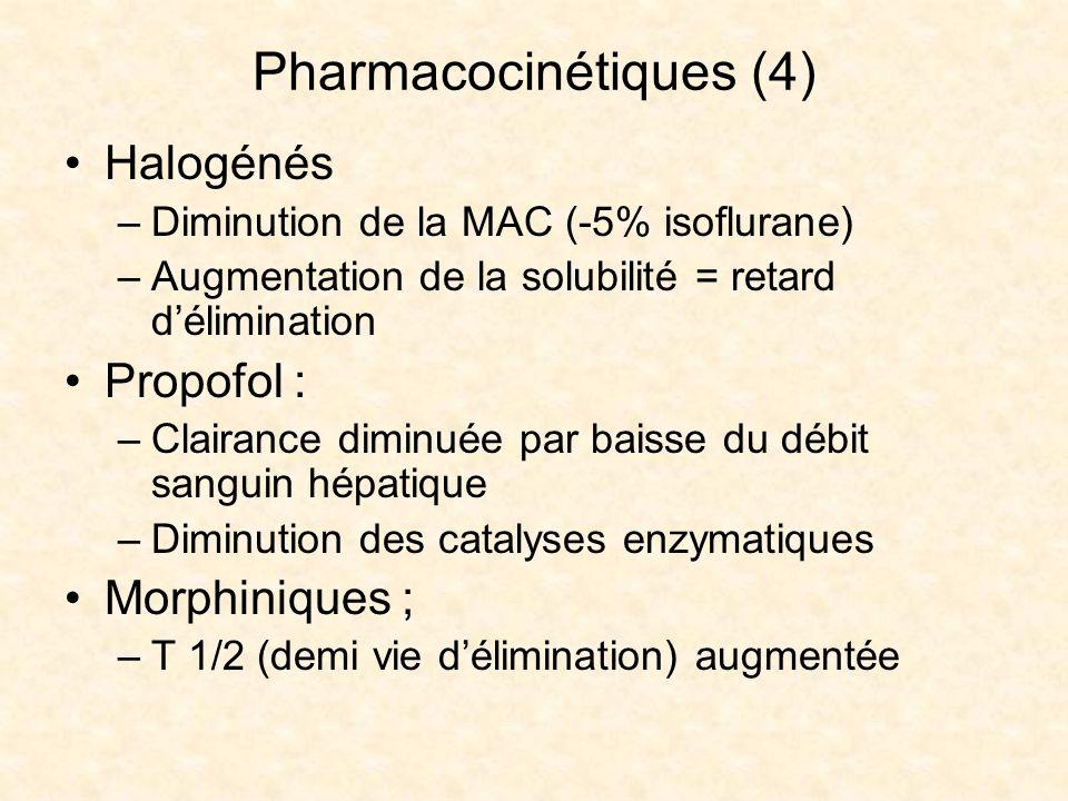 Pharmacocinétiques (4) Halogénés –Diminution de la MAC (-5% isoflurane) –Augmentation de la solubilité = retard délimination Propofol : –Clairance dim