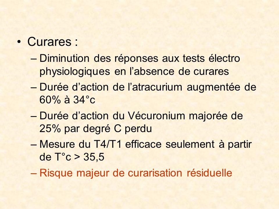 Curares : –Diminution des réponses aux tests électro physiologiques en labsence de curares –Durée daction de latracurium augmentée de 60% à 34°c –Duré