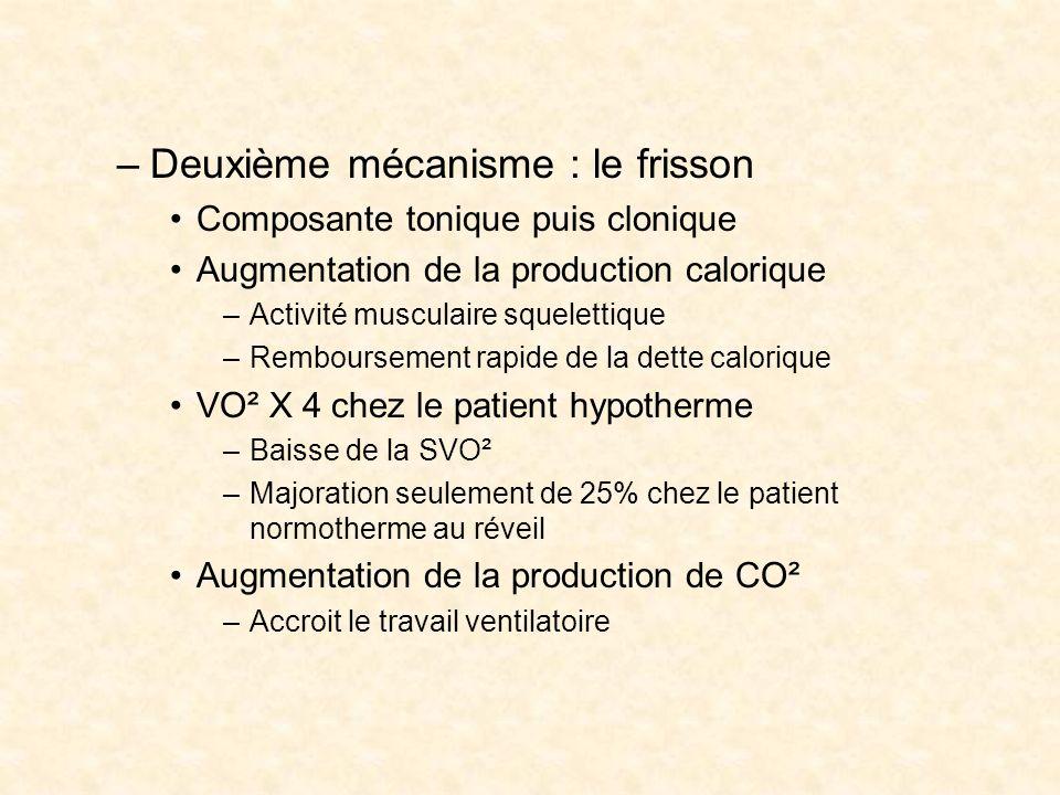 –Deuxième mécanisme : le frisson Composante tonique puis clonique Augmentation de la production calorique –Activité musculaire squelettique –Rembourse