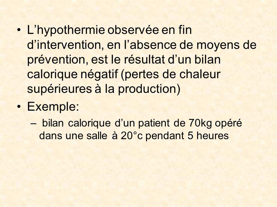 Lhypothermie observée en fin dintervention, en labsence de moyens de prévention, est le résultat dun bilan calorique négatif (pertes de chaleur supéri