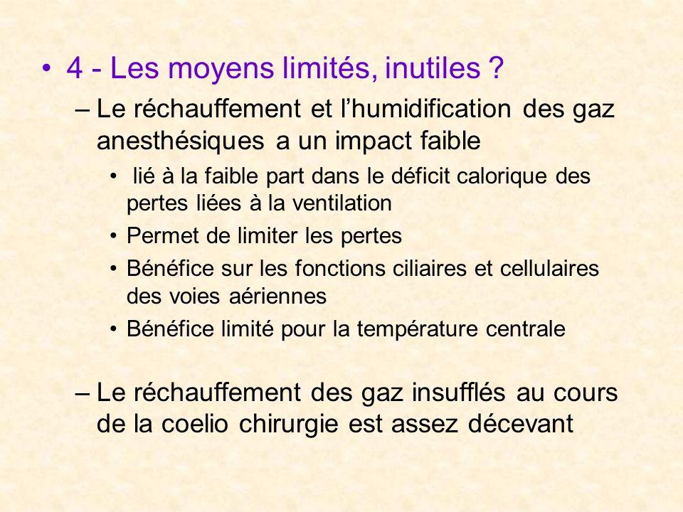4 - Les moyens limités, inutiles ? –Le réchauffement et lhumidification des gaz anesthésiques a un impact faible lié à la faible part dans le déficit