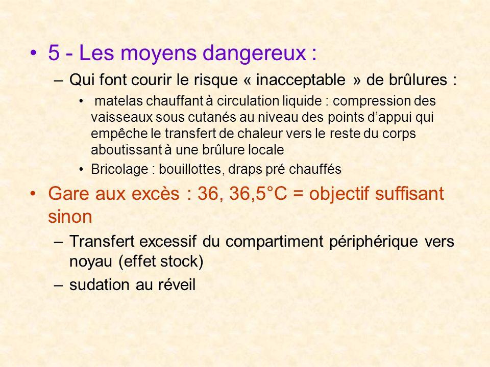5 - Les moyens dangereux : –Qui font courir le risque « inacceptable » de brûlures : matelas chauffant à circulation liquide : compression des vaissea