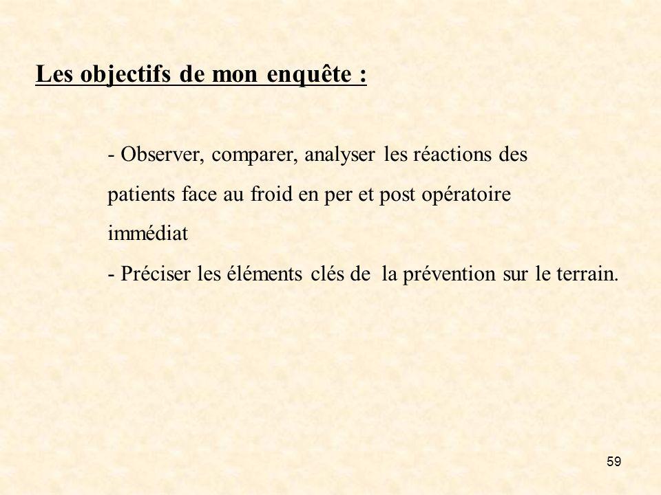 59 Les objectifs de mon enquête : - Observer, comparer, analyser les réactions des patients face au froid en per et post opératoire immédiat - Précise