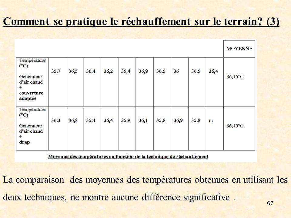 67 Comment se pratique le réchauffement sur le terrain? (3) La comparaison des moyennes des températures obtenues en utilisant les deux techniques, ne