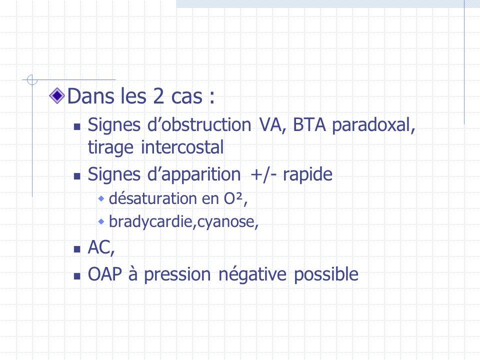 Dans les 2 cas : Signes dobstruction VA, BTA paradoxal, tirage intercostal Signes dapparition +/- rapide désaturation en O², bradycardie,cyanose, AC,