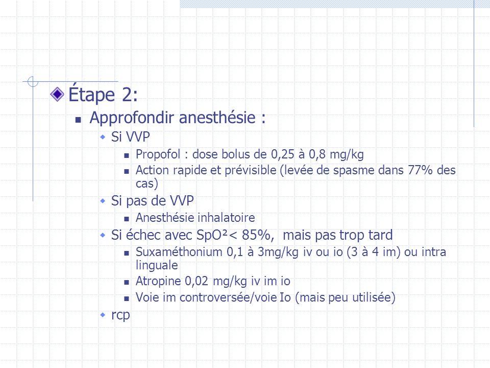 Étape 2: Approfondir anesthésie : Si VVP Propofol : dose bolus de 0,25 à 0,8 mg/kg Action rapide et prévisible (levée de spasme dans 77% des cas) Si p