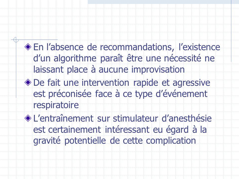 En labsence de recommandations, lexistence dun algorithme paraît être une nécessité ne laissant place à aucune improvisation De fait une intervention