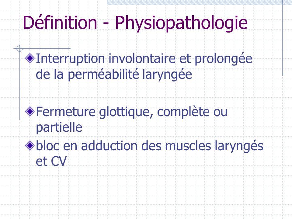 Due à une contraction réflexe* des muscles laryngés *Réflexe protecteur suite à stimulation des fibres afférentes (branche interne du nerf laryngé supérieur); ce réflexe contrôle les contractions du muscle laryngé (principalement le thyrohyoïdien) qui protège les VA durant la déglutition et permet de prévenir lentrée de corps étrangers dans larbre trachéo bronchique Survenue possible lors de toutes les phases de lanesthésie