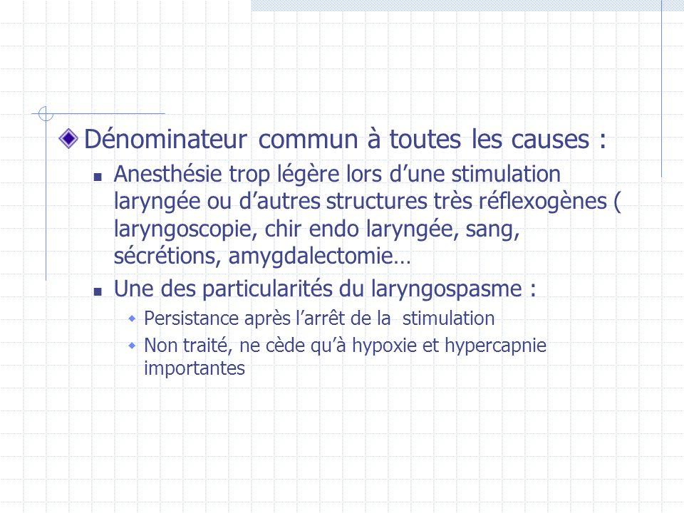 Epidémiologie Étude scandinave 1984 (136929 p) 17,4/100, (28,2 entre 1 et 3 mois), 8,7 chez ladulte Selon équipe CHU Rennes (Ecoffey): Laryngospasme deux fois plus fréquent chez lenfant / adulte, pic maxi entre un et neuf mois Incidence 0,8 à 1,7% et peut atteindre 12 à 22% après amygdalectomie ou adénoïdectomie