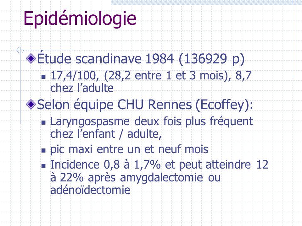 Epidémiologie Étude scandinave 1984 (136929 p) 17,4/100, (28,2 entre 1 et 3 mois), 8,7 chez ladulte Selon équipe CHU Rennes (Ecoffey): Laryngospasme d