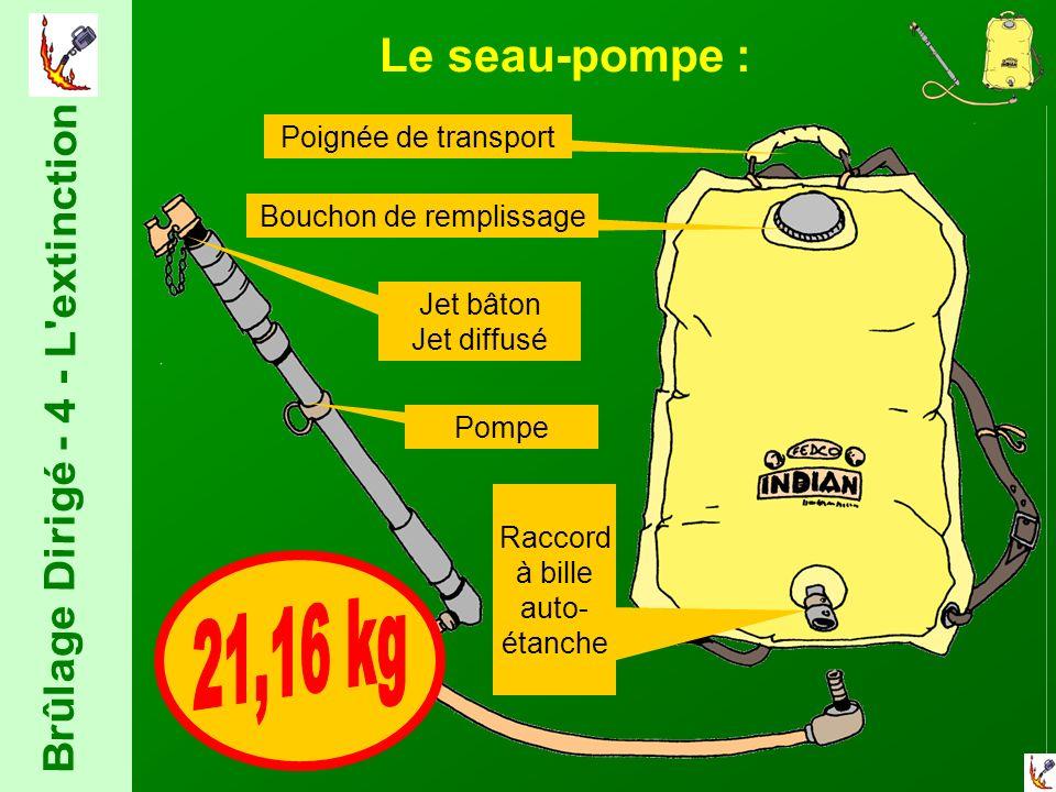 Le seau-pompe : Poignée de transport Bouchon de remplissage Jet bâton Jet diffusé Pompe Raccord à bille auto- étanche
