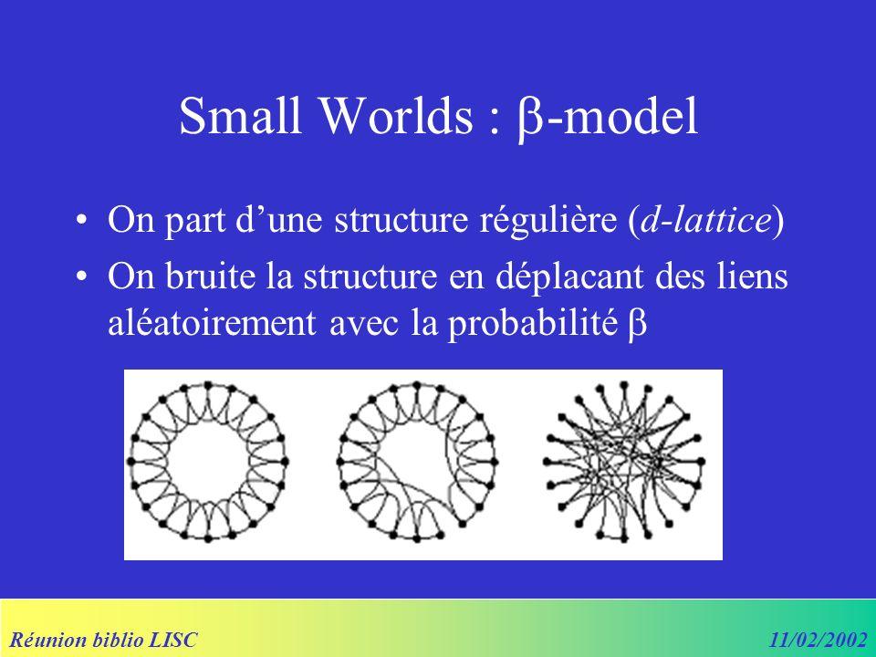 Réunion biblio LISC11/02/2002 Small Worlds : -model On part dune structure régulière (d-lattice) On bruite la structure en déplacant des liens aléatoirement avec la probabilité