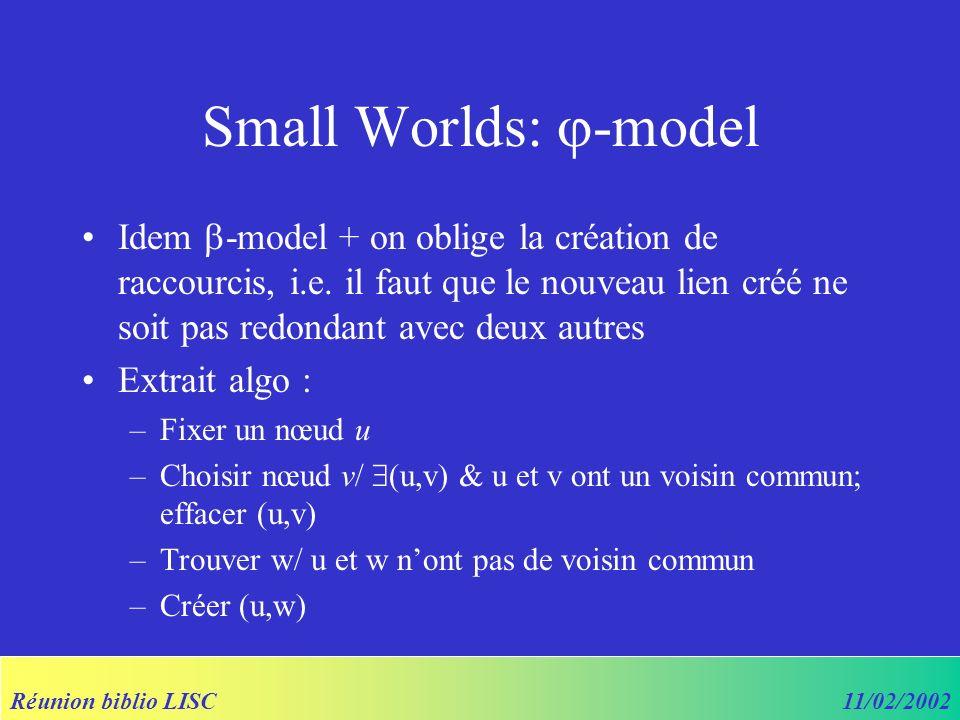 Réunion biblio LISC11/02/2002 Small Worlds: -model Idem -model + on oblige la création de raccourcis, i.e. il faut que le nouveau lien créé ne soit pa